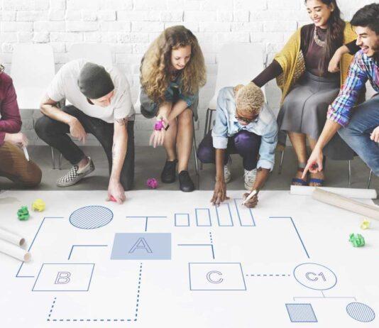 team Agile Workflow