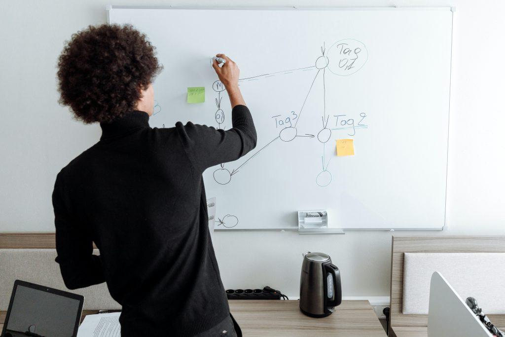 Man Creating a Plan